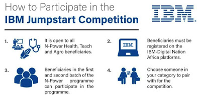 How to and Who Can Participate in the IBM N-Power Jumpstart Competition